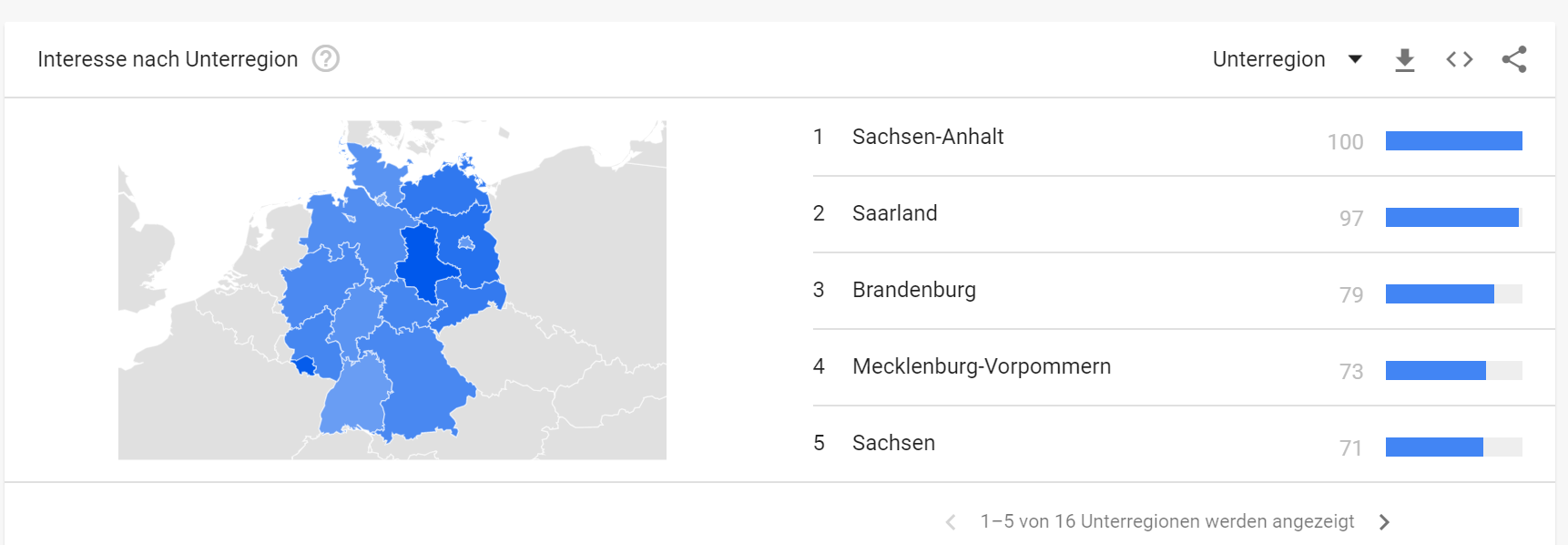Google Trends - regionale Suchvolumina