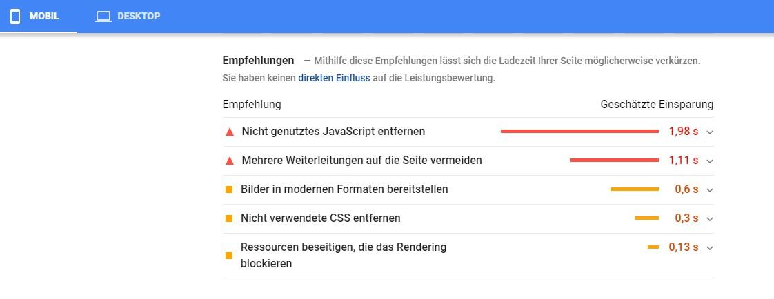 Google Page Speed Insights - Testergebnis